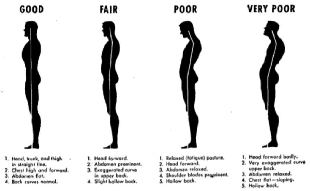 different types of good posture