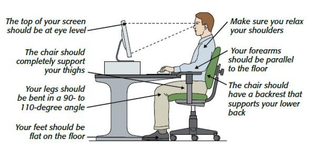 computer monitor and what your desk and chair proportions are