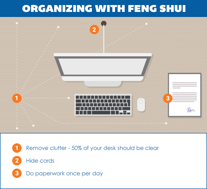 office fung shui. Feng Shui Getting Rid Of Clutter And Organize Workspace Office Fung