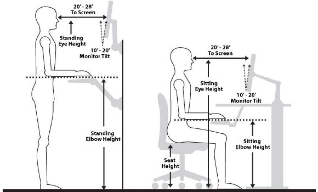 stand up desk converter ergonomics