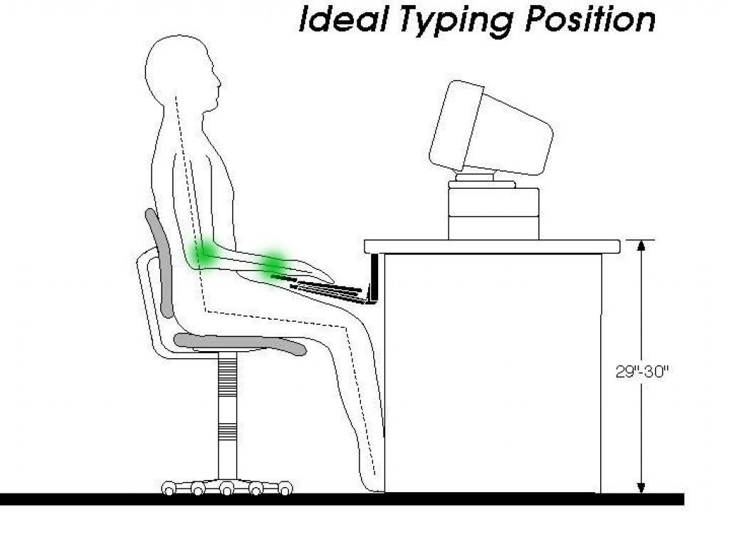 ideal hand position for ergonomics