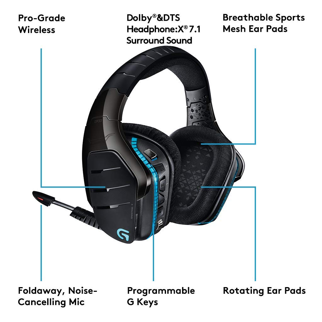 Best Gaming Headset in 2019