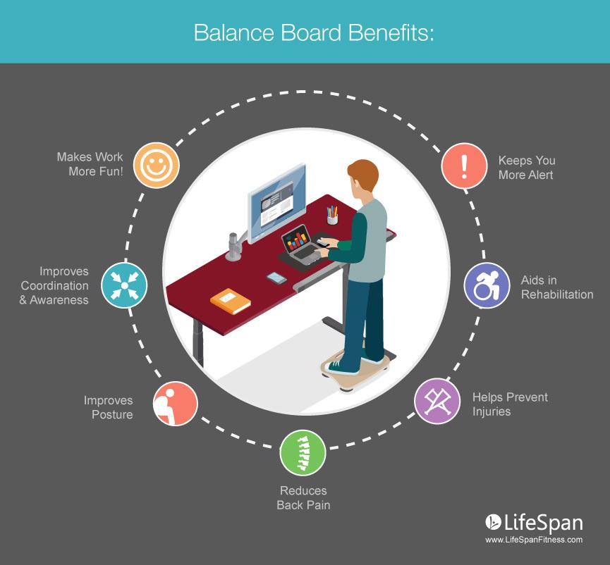 Best Standing Desk Balance Board in 2019