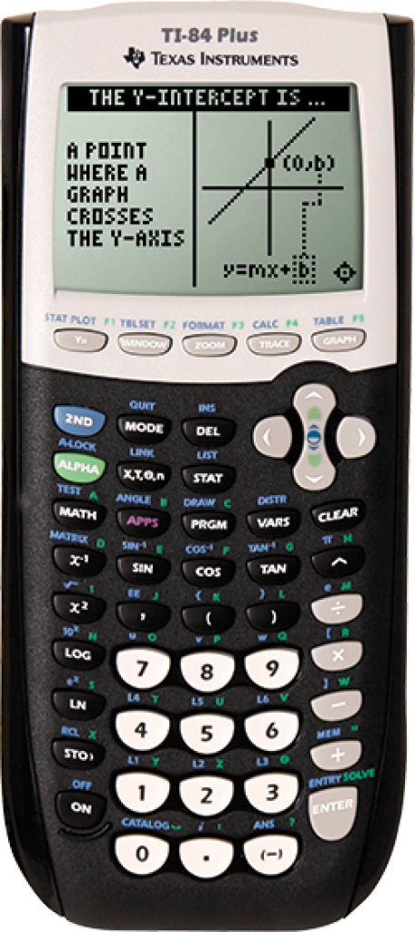 ti84 plus graphincal calculator